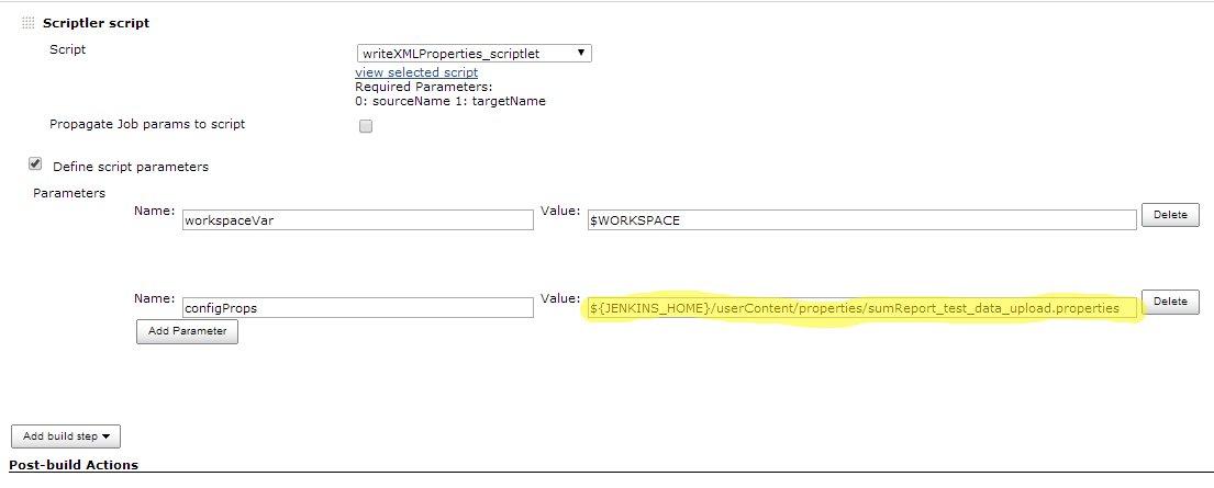 Summary Display Configuration Scriptlet